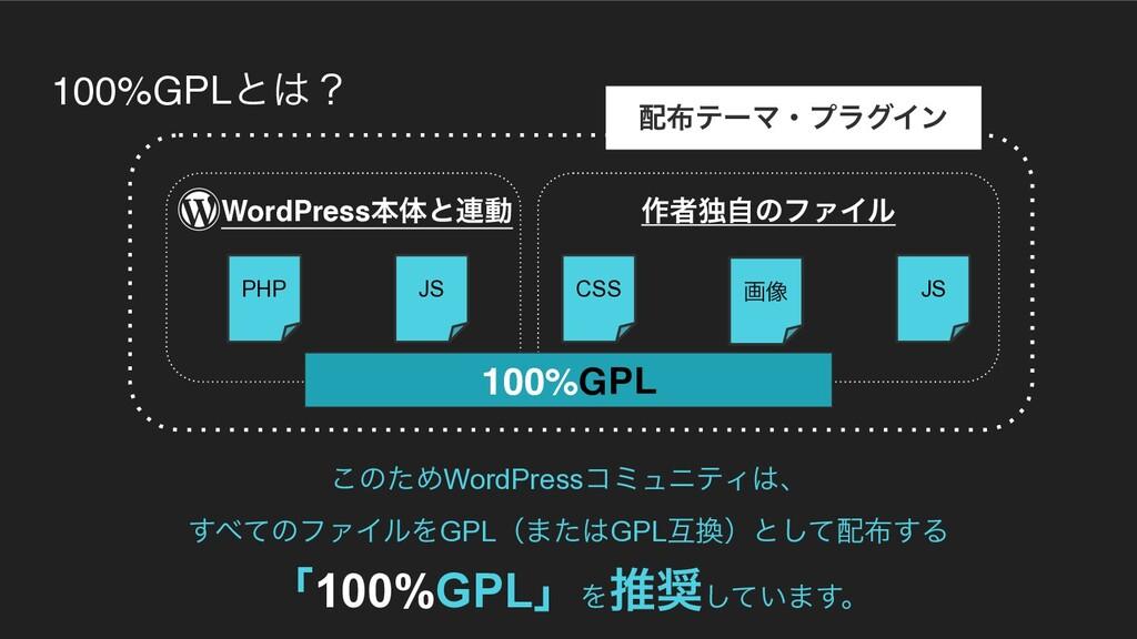 WordPressຊମͱ࿈ಈ PHP CSS JS ը૾ ςʔϚɾϓϥάΠϯ ࡞ऀಠࣗͷϑ...