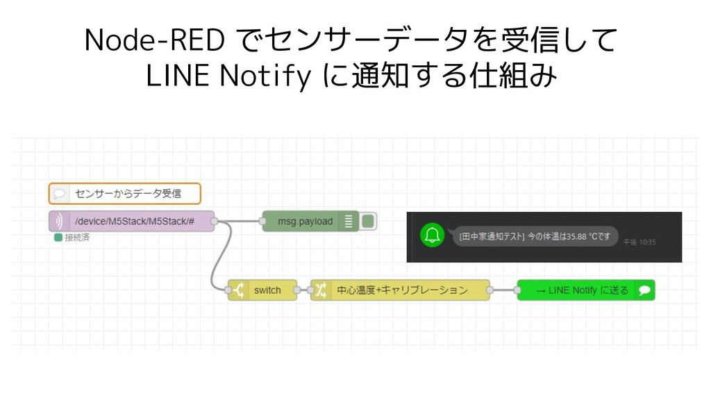 Node-RED でセンサーデータを受信して LINE Notify に通知する仕組み
