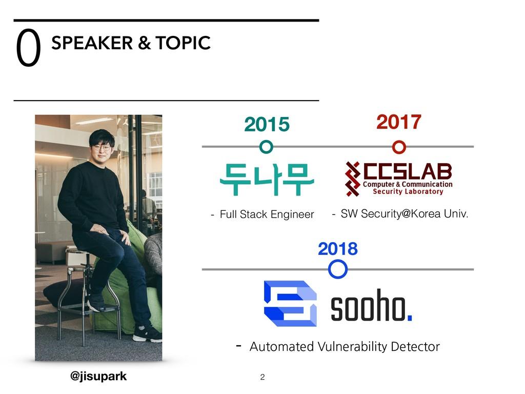 SPEAKER & TOPIC 0 2018 - Automated Vulnerabilit...