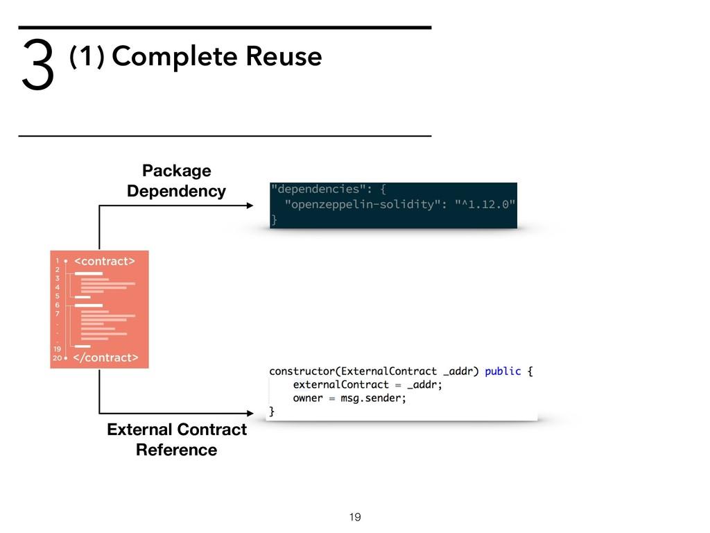 3(1) Complete Reuse !19 Package Dependency Exte...