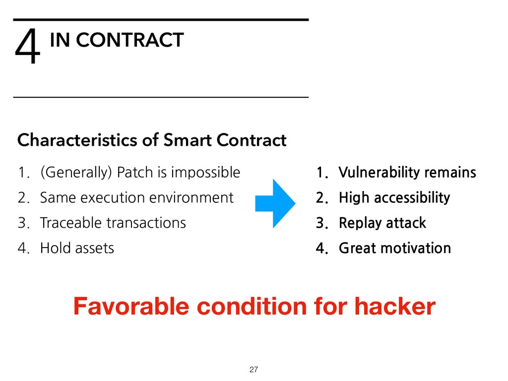 4IN CONTRACT !27 Characteristics of Smart Contr...