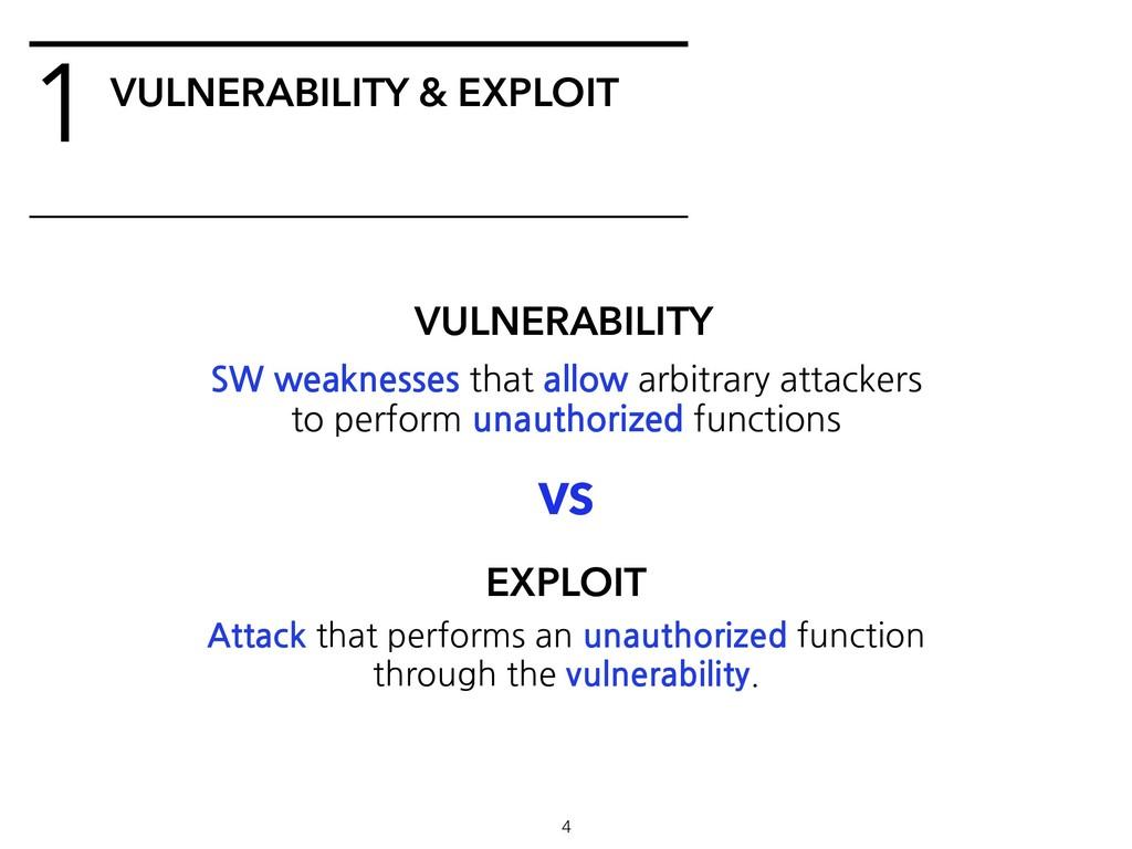 VULNERABILITY & EXPLOIT 1 VULNERABILITY SW weak...