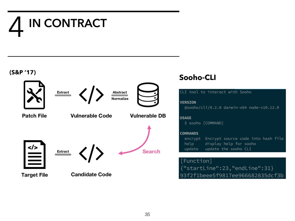 4IN CONTRACT !35 Patch File Vulnerable Code Vul...
