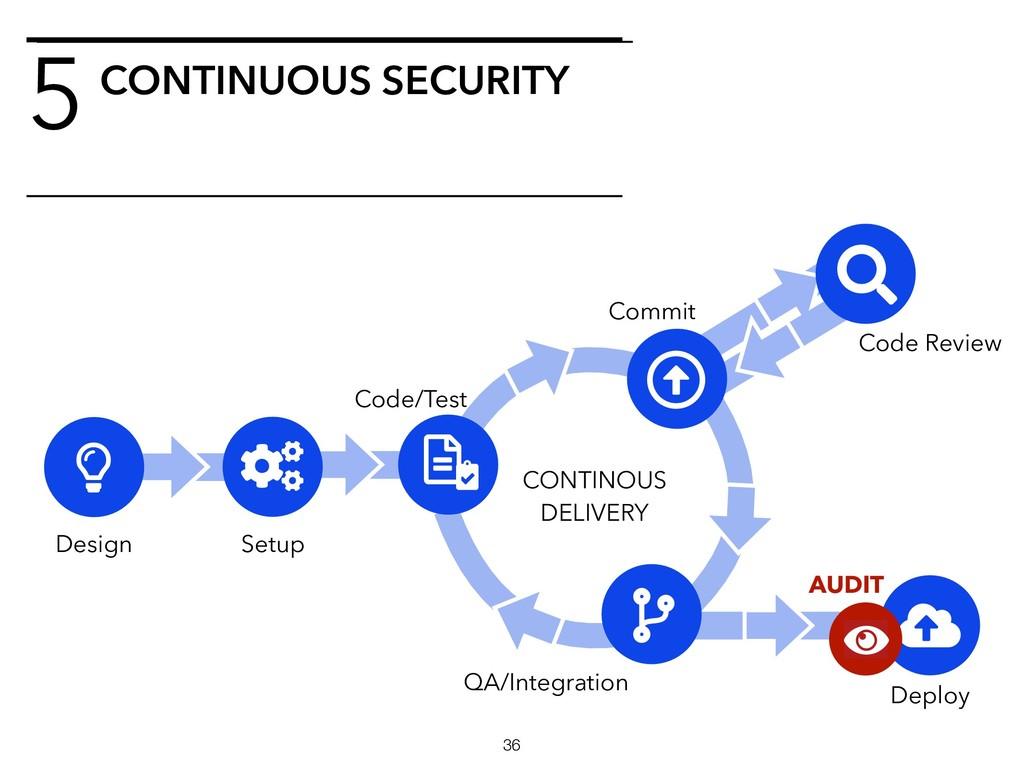 5CONTINUOUS SECURITY Design Code/Test Commit Se...