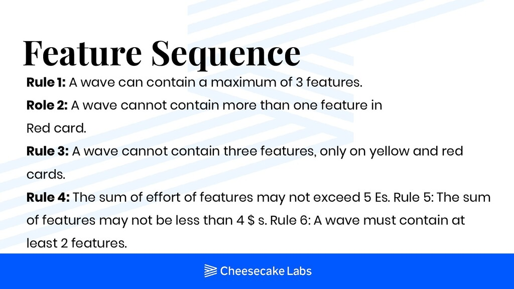 Feature Sequence Rule 1: A wave can contain a m...