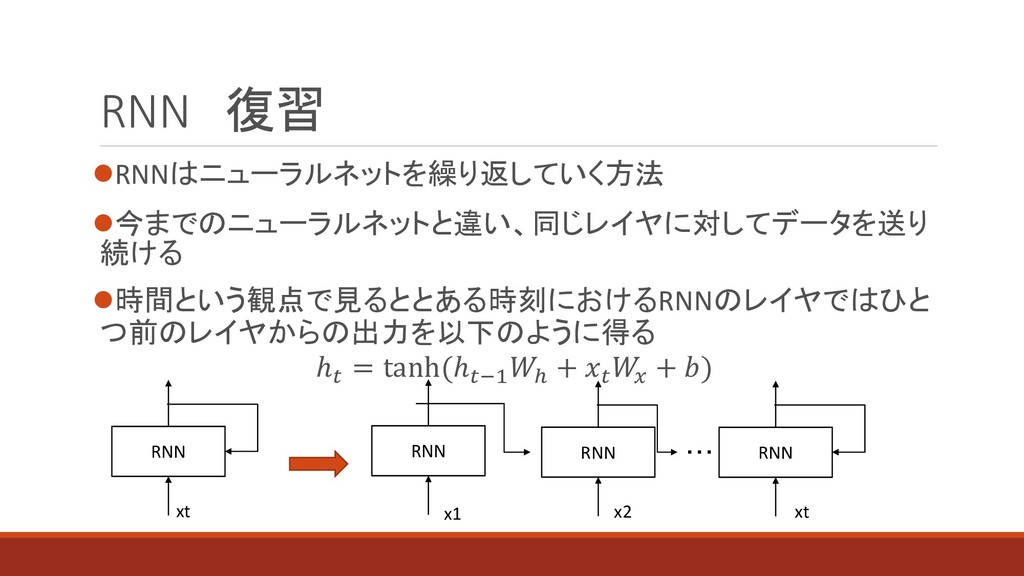 RNN 復習 ⚫RNNはニューラルネットを繰り返していく方法 ⚫今までのニューラルネットと違い...