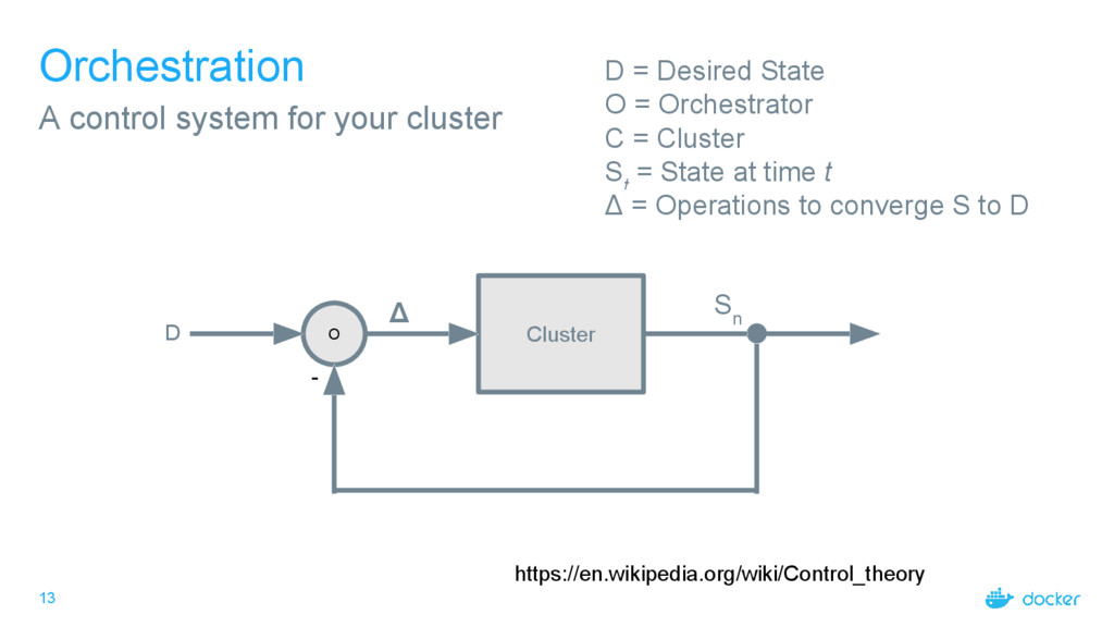 13 Orchestration A control system for your clus...