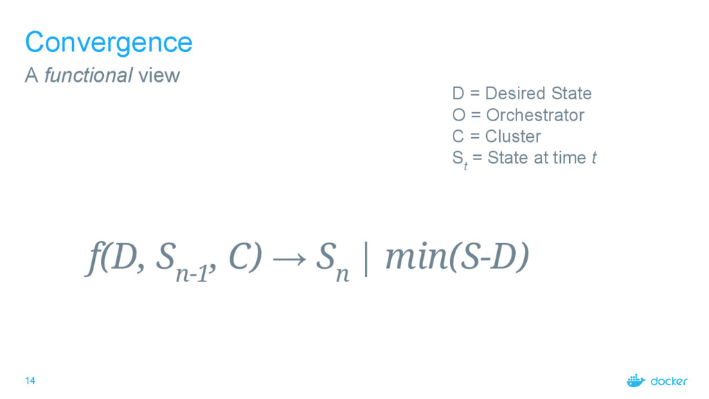 14 Convergence A functional view D = Desired St...
