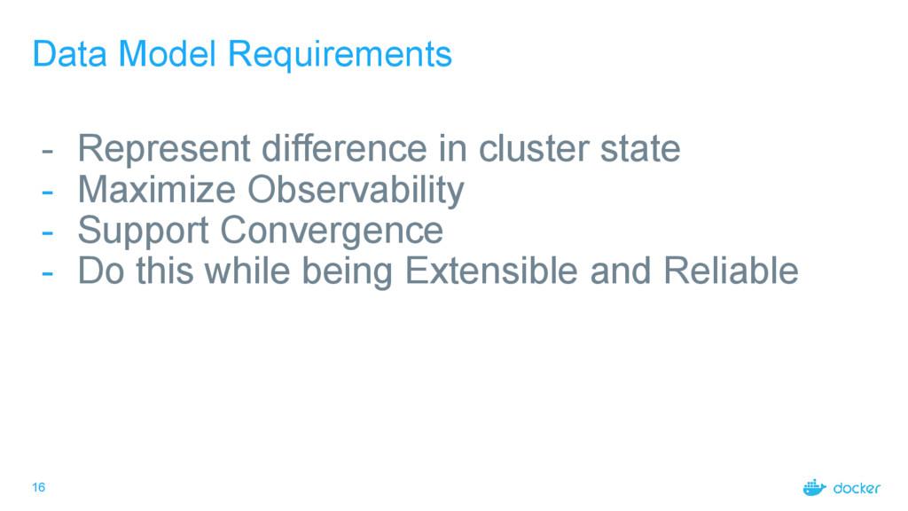 16 Data Model Requirements - Represent differen...