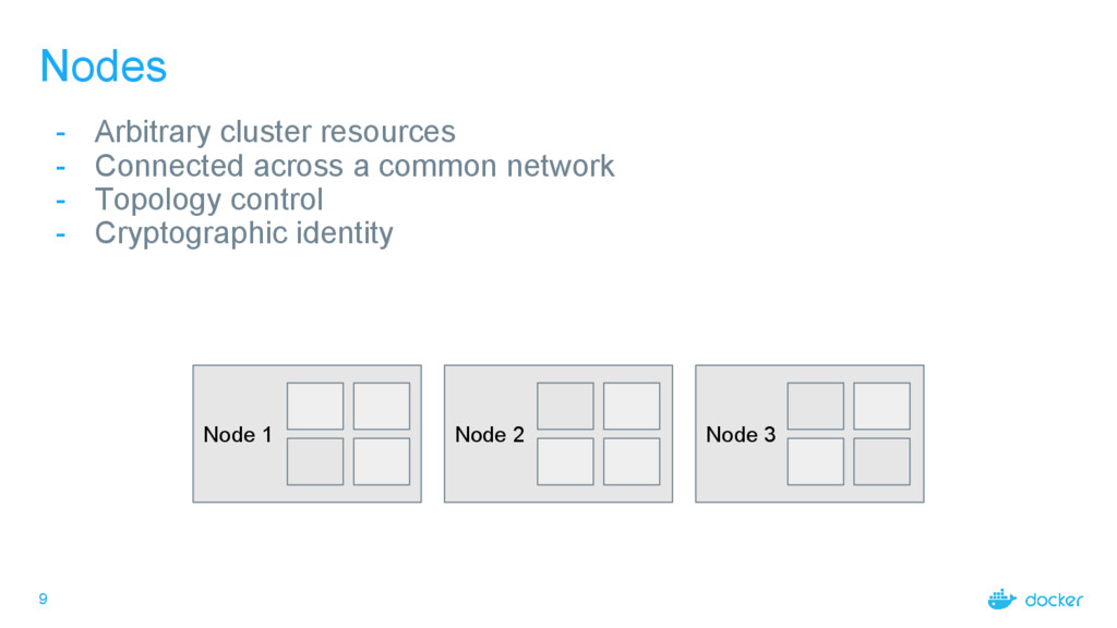 9 Nodes - Arbitrary cluster resources - Connect...