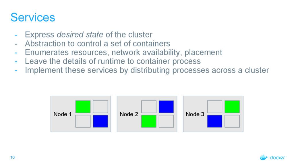 10 Services - Express desired state of the clus...
