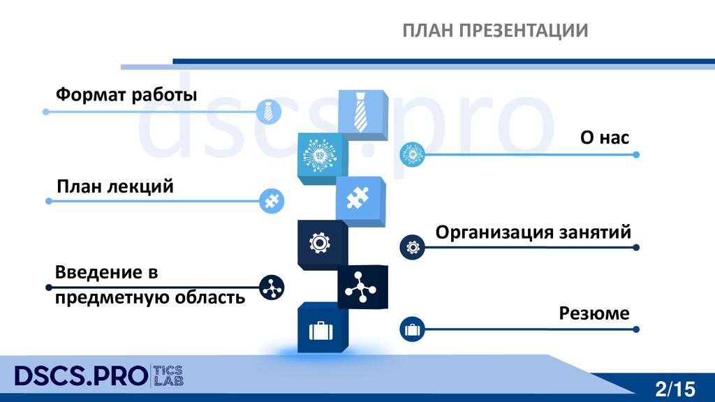 dscs.pro 2/15 ПЛАН ПРЕЗЕНТАЦИИ Резюме Формат ра...