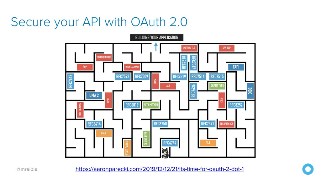 @mraible Secure your API with OAuth 2.0 https:/...