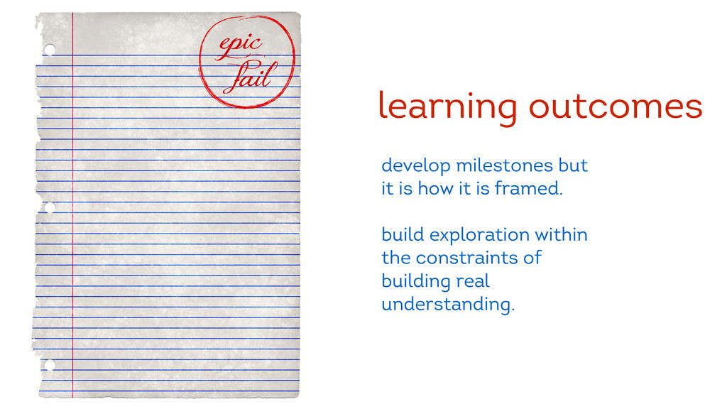 learning outcomes develop milestones but it is ...