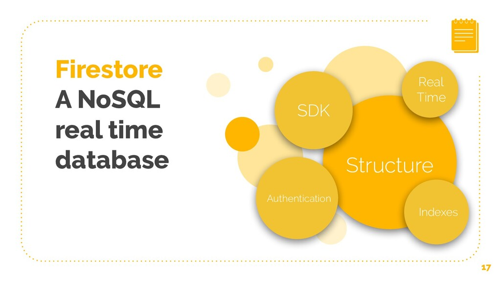 Firestore A NoSQL real time database 17 Structu...
