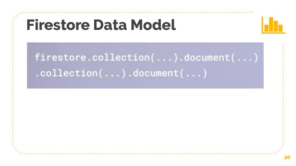 20 Firestore Data Model