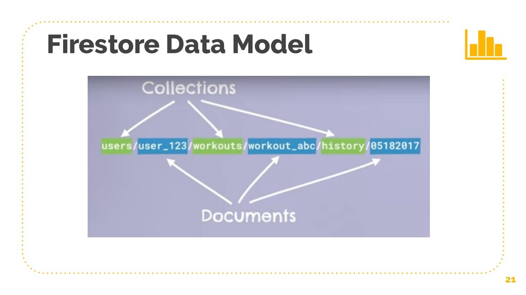 21 Firestore Data Model