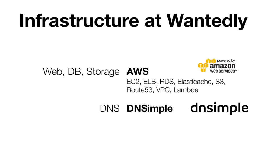 Infrastructure at Wantedly Web, DB, Storage