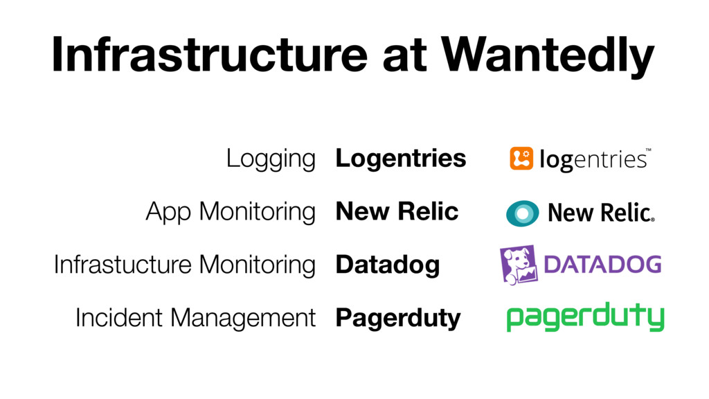 Infrastructure at Wantedly Logging App Monitori...