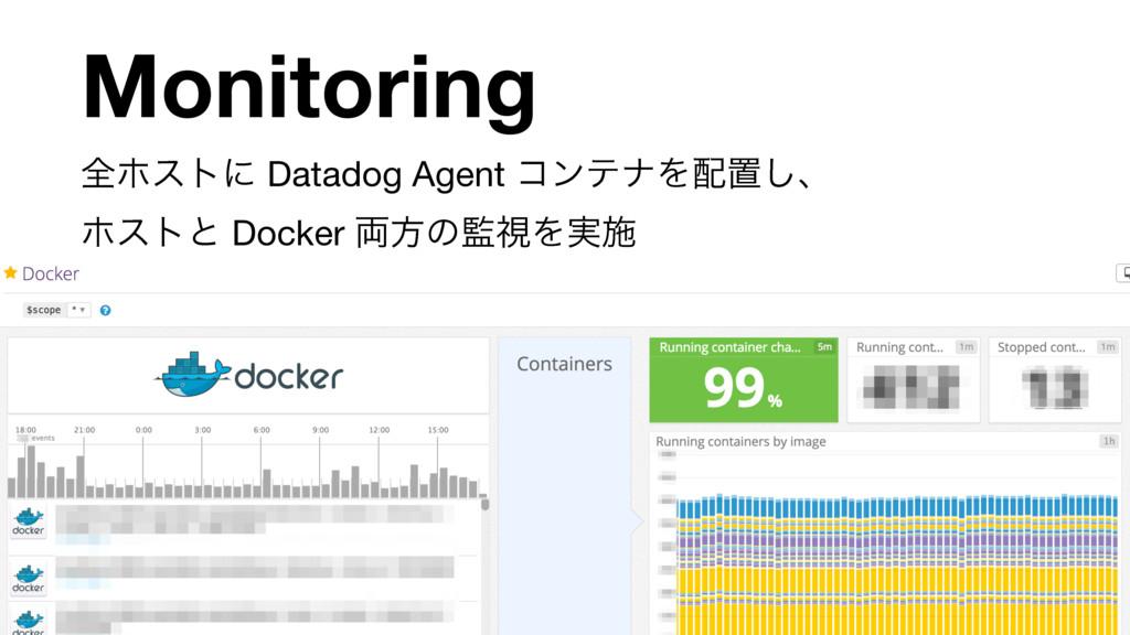 શϗετʹ Datadog Agent ίϯςφΛஔ͠ɺ ϗετͱ Docker ྆ํͷ...