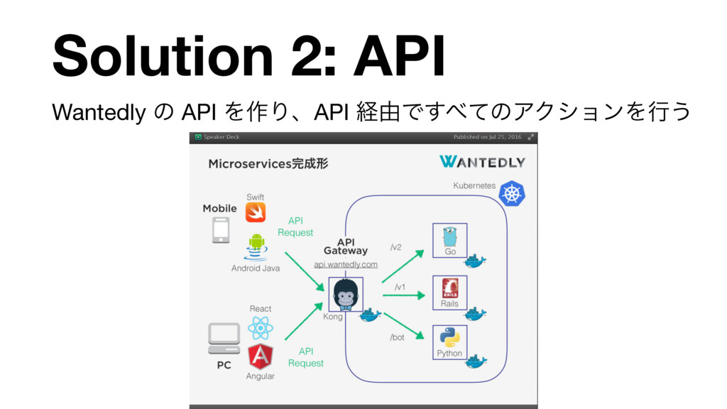 Solution 2: API Wantedly ͷ API Λ࡞ΓɺAPI ܦ༝Ͱ͢΂ͯͷΞ...