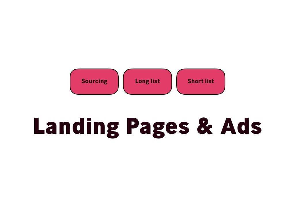 Landing Pages & Ads Sourcing Long list Short li...