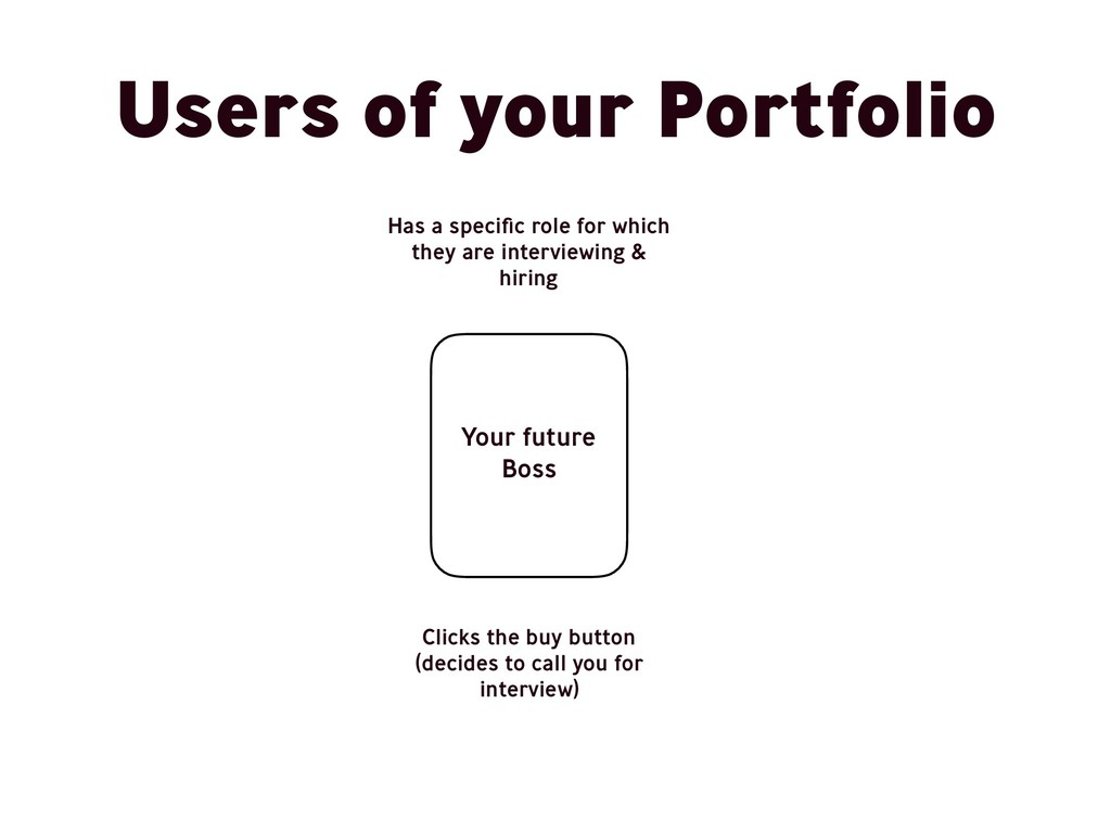 Users of your Portfolio Your future Boss Has a ...