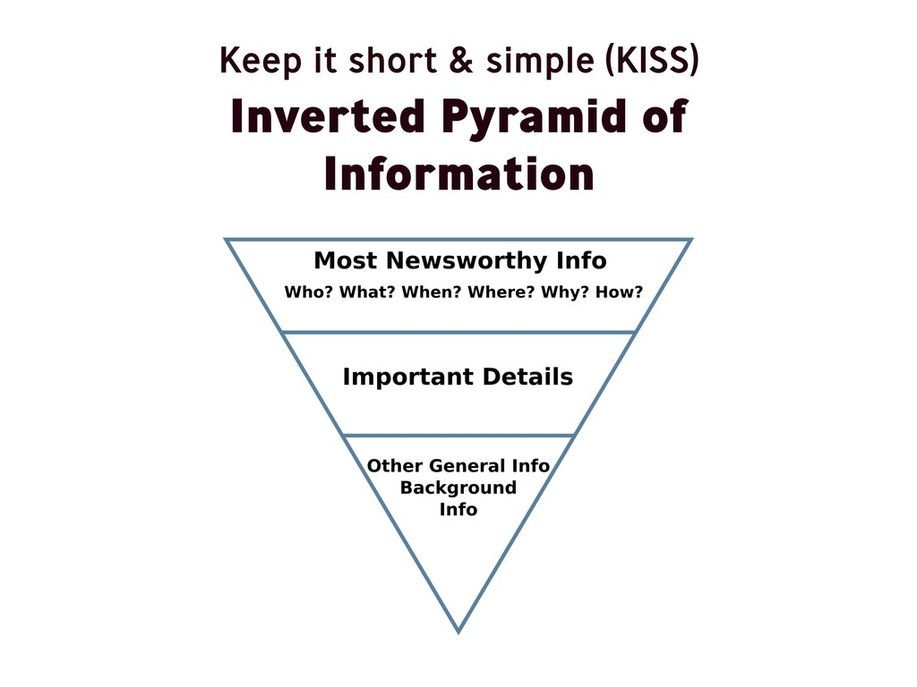 Inverted Pyramid of Information Keep it short &...