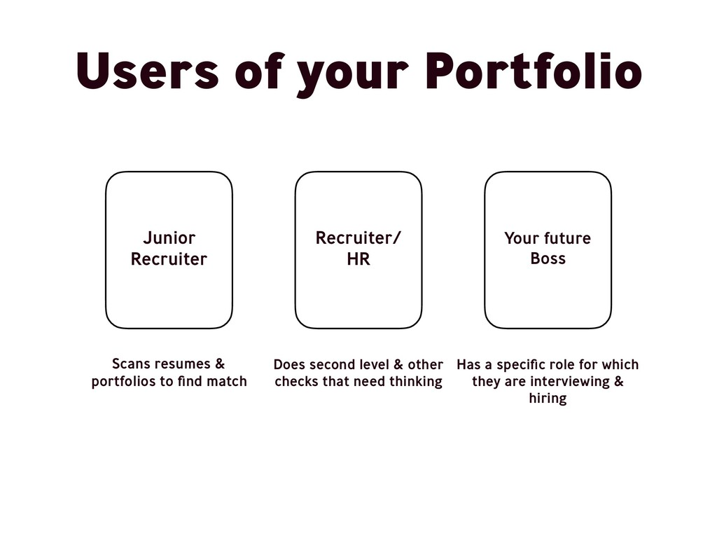 Users of your Portfolio Junior Recruiter Recrui...
