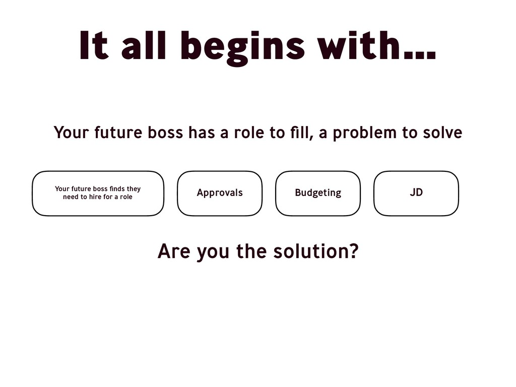 It all begins with… Your future boss has a role...