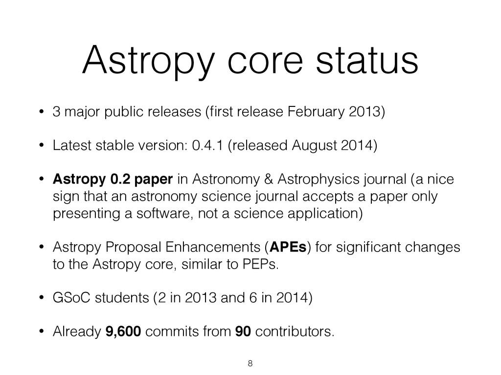Astropy core status • 3 major public releases (...