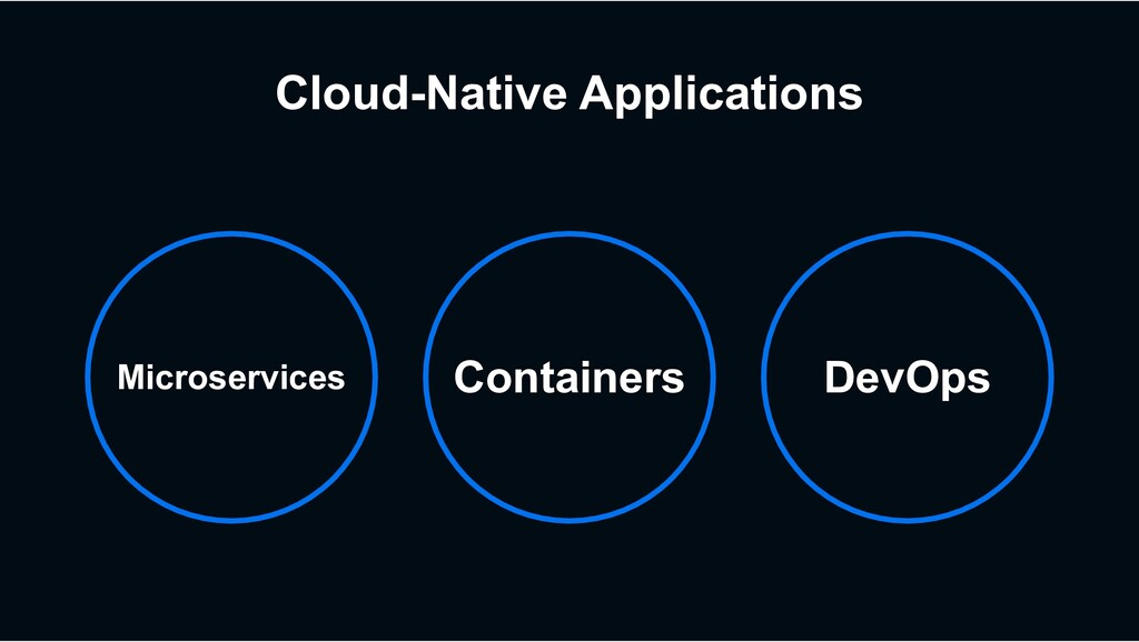 Cloud-Native Applications Microservices Contain...