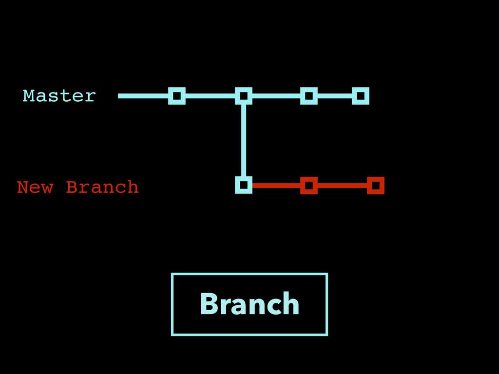 Branch Master New Branch