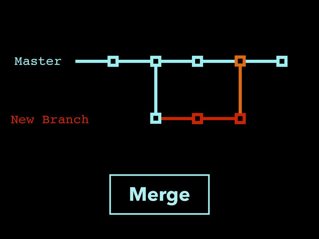 Master New Branch Merge