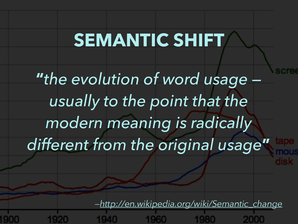 "SEMANTIC SHIFT ""the evolution of word usage — u..."