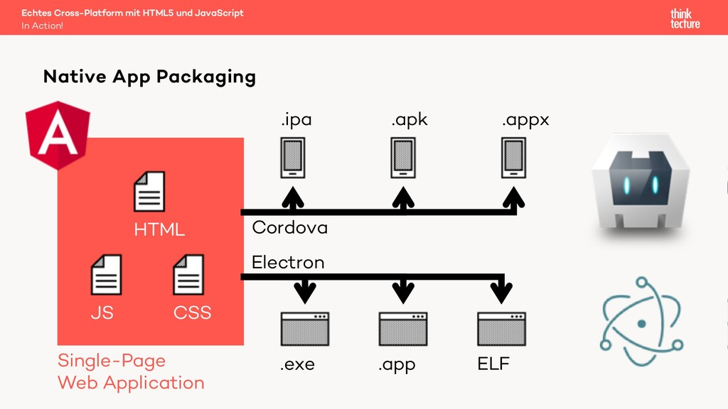 Native App Packaging JS HTML CSS .ipa .exe .app...