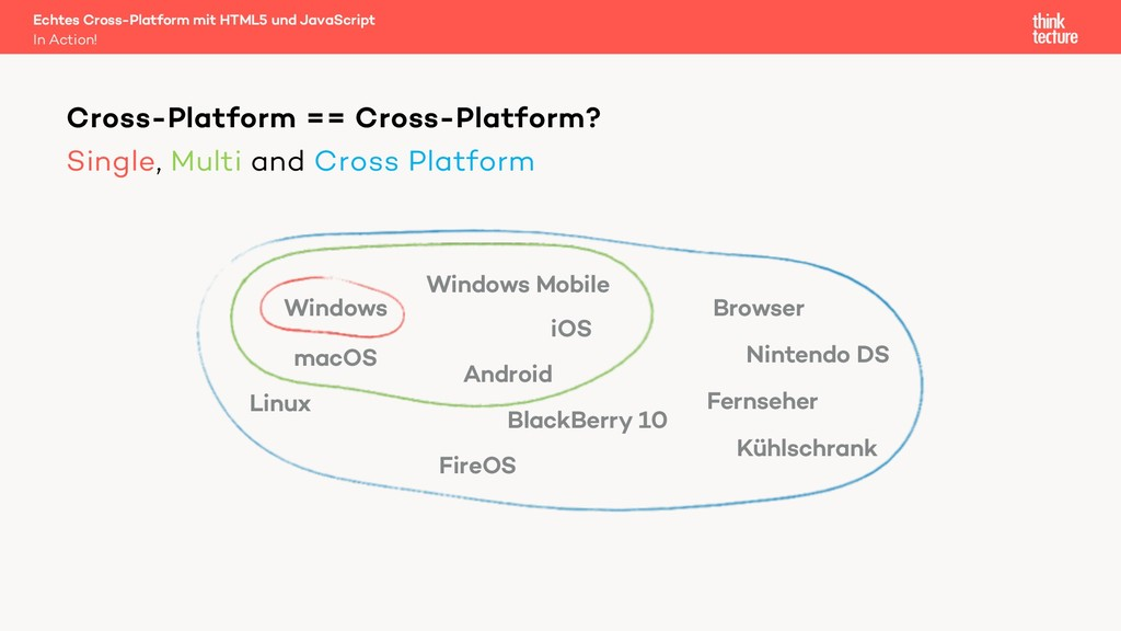 Nintendo DS Windows Windows Mobile iOS Android ...