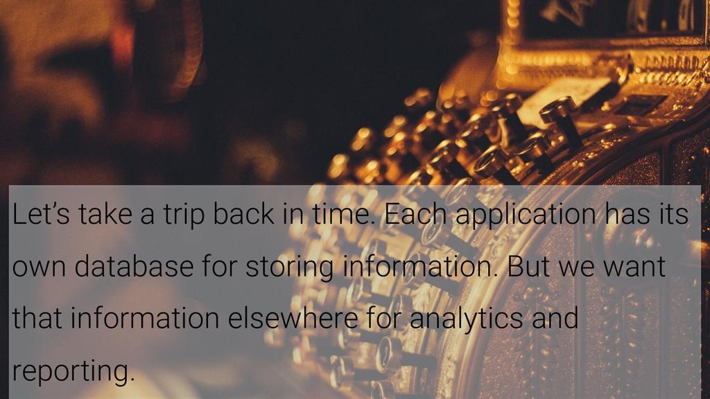 2 Let's take a trip back in time. Each applicat...