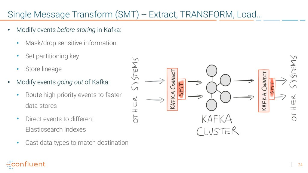24 Single Message Transform (SMT) -- Extract, T...