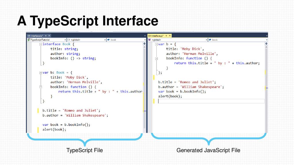 A TypeScript Interface TypeScript File Generate...