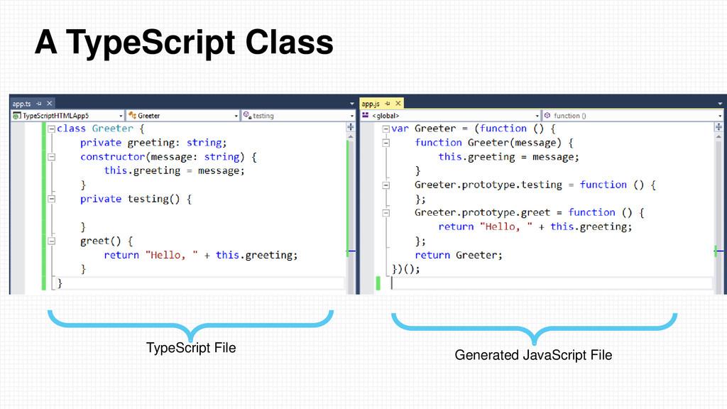 A TypeScript Class TypeScript File Generated Ja...