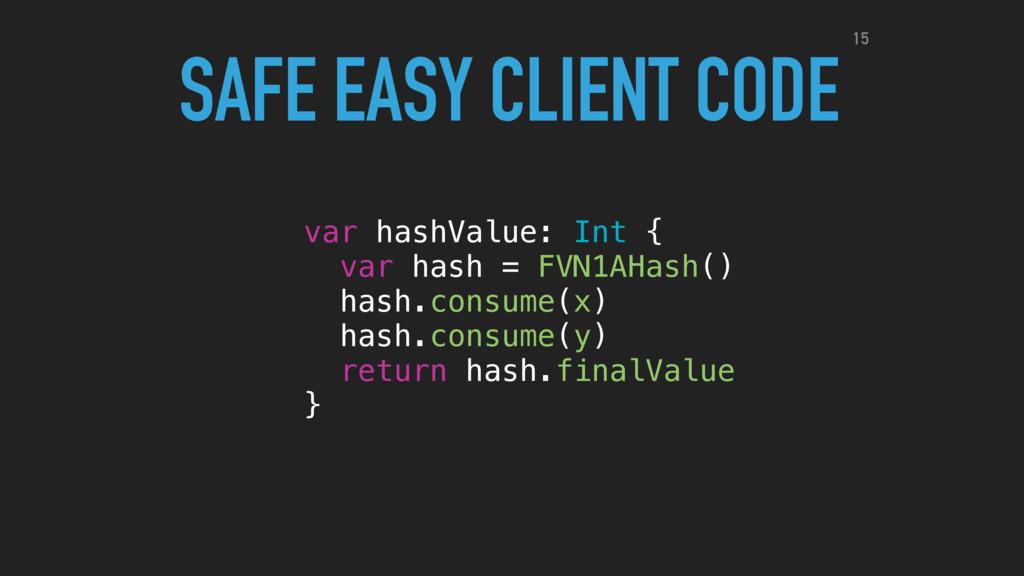 var hashValue: Int { var hash = FVN1AHash() has...