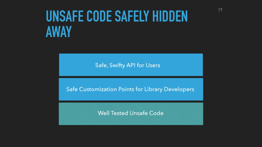 Safe, Swifty API for Users Safe Customization P...