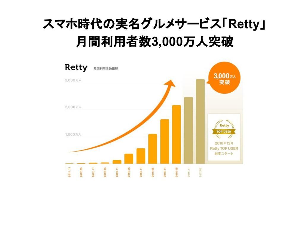 スマホ時代の実名グルメサービス「Retty」 月間利用者数3,000万人突破