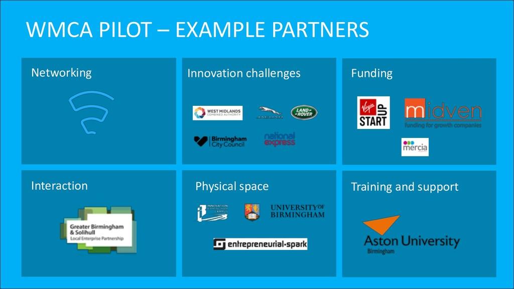 WMCA PILOT – EXAMPLE PARTNERS Networking Fundin...