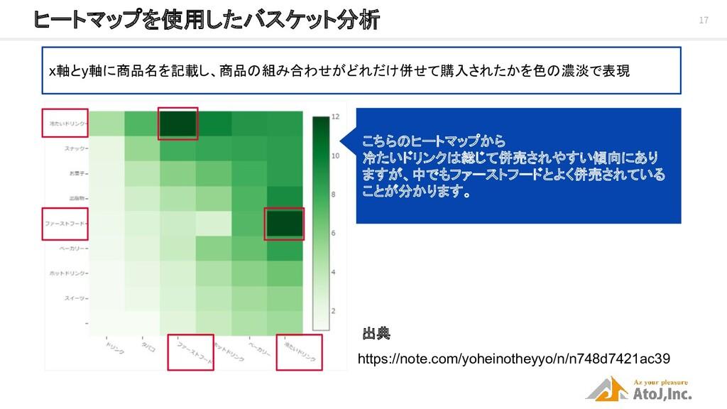 17 ヒートマップを使用したバスケット分析 x軸とy軸に商品名を記載し、商品の組み合わせがど...