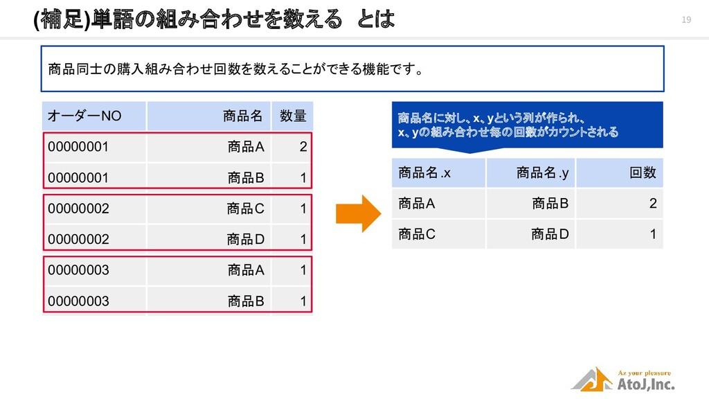 オーダーNO 商品名 数量 00000001 商品A 2 00000001 商品B 1 000...