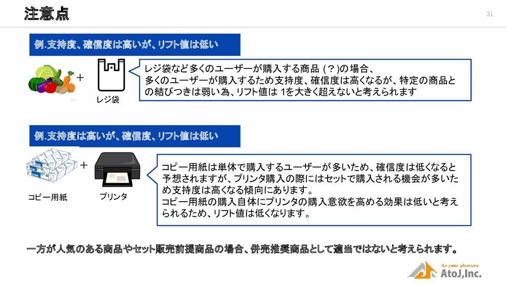 31 注意点 + レジ袋 レジ袋など多くのユーザーが購入する商品 (?)の場合、 多くのユー...