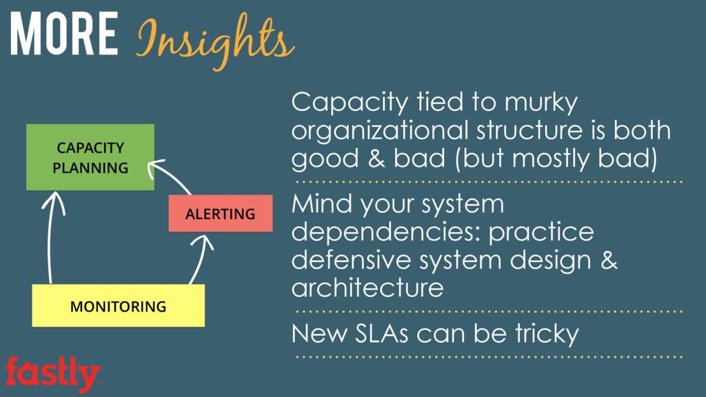 more Insights Capacity tied to murky organizati...