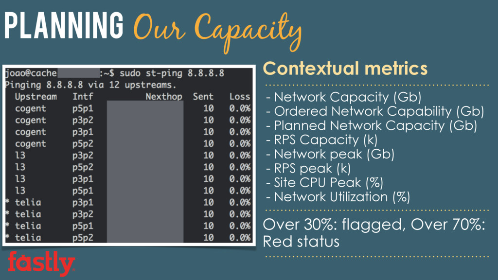 Planning Our Capacity Contextual metrics - Netw...